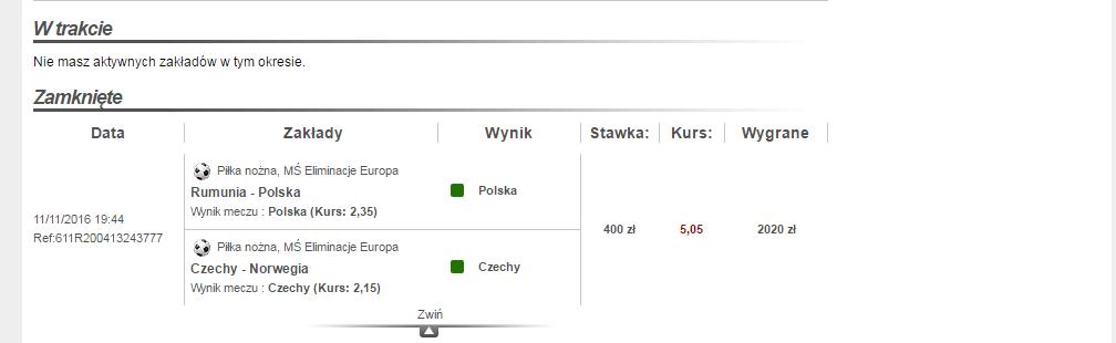 Polska i Czechy