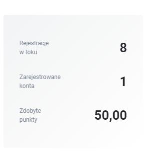 Twisto - 50 zł